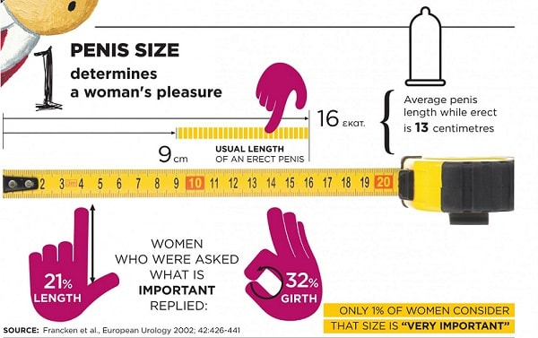 Safe way to increase penis size